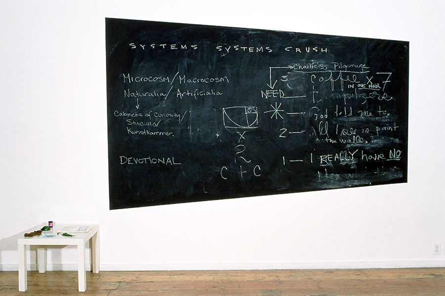 CHALKBOARD, art installation SYSTEMS SYSTEMS CRUSH, at Open Space Gallery, by Vancouver artist and designer Kennedy Telford